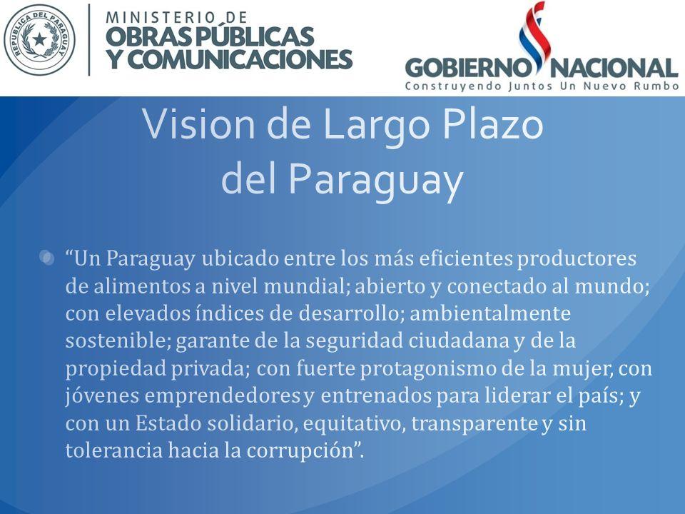 Vision de Largo Plazo del Paraguay