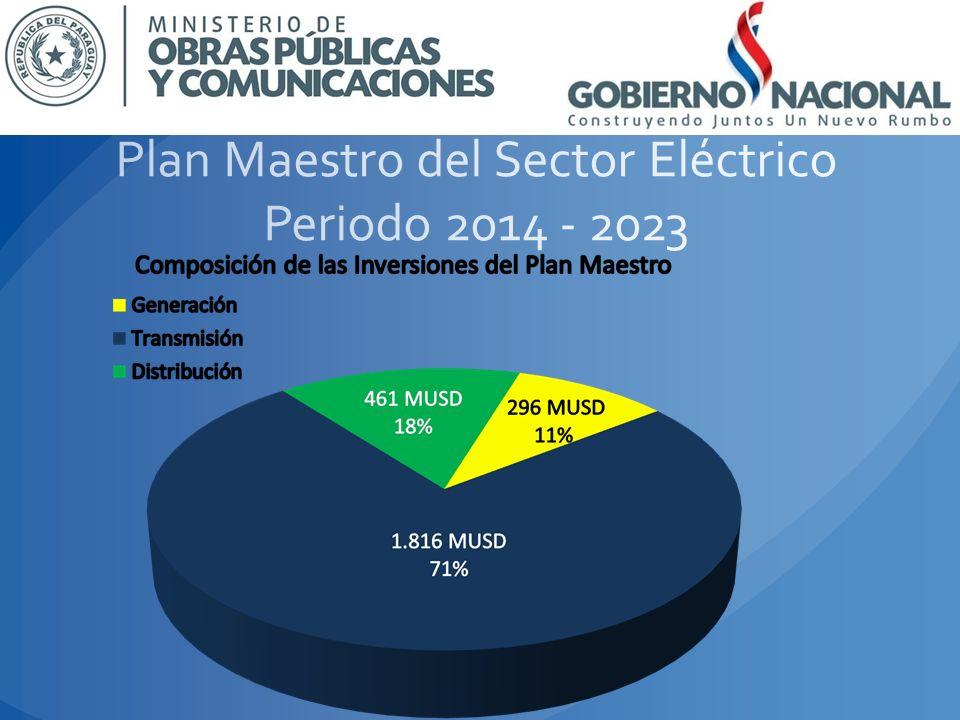 Plan Maestro del Sector Eléctrico Periodo 2014 - 2023