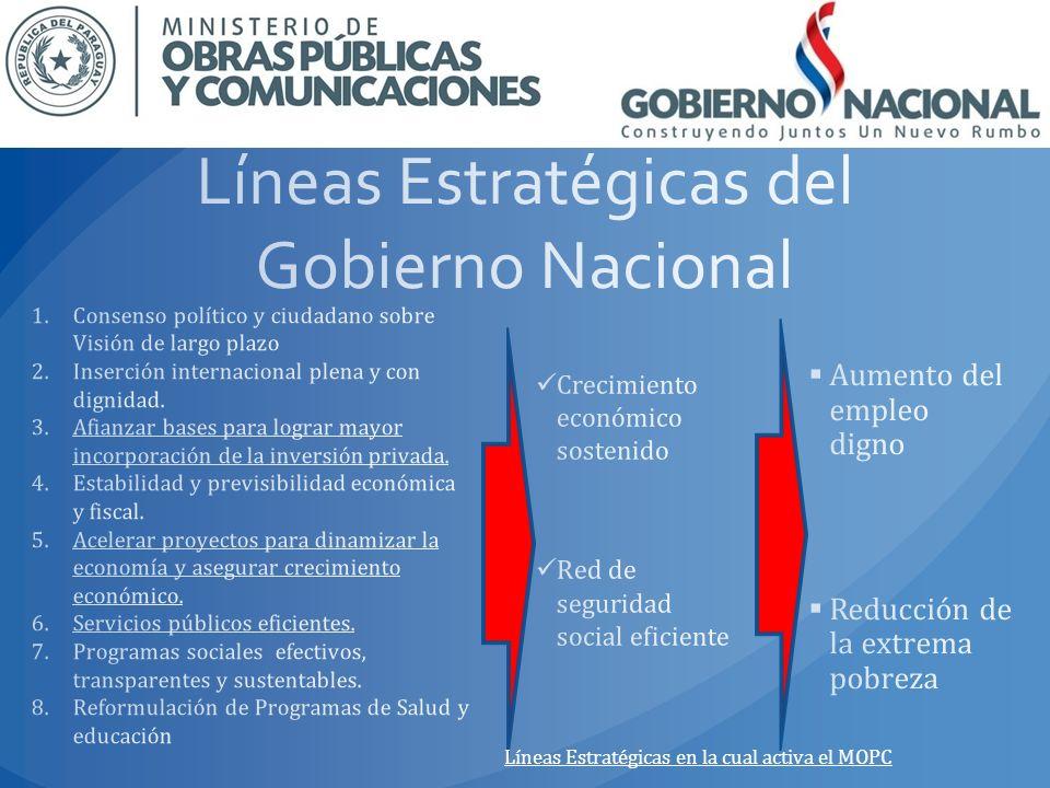 Líneas Estratégicas del Gobierno Nacional