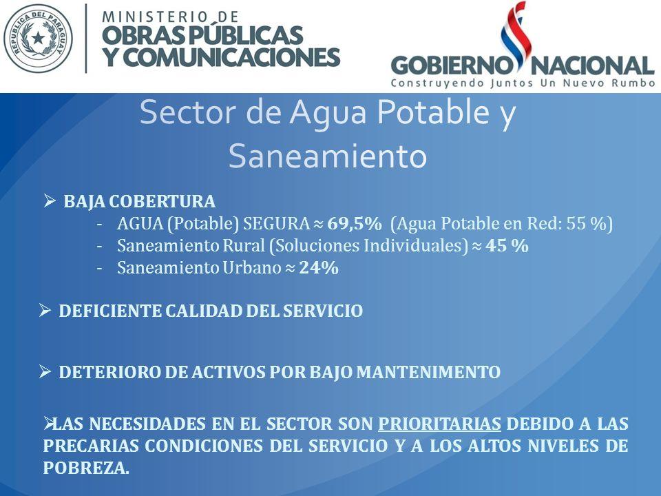 Sector de Agua Potable y Saneamiento