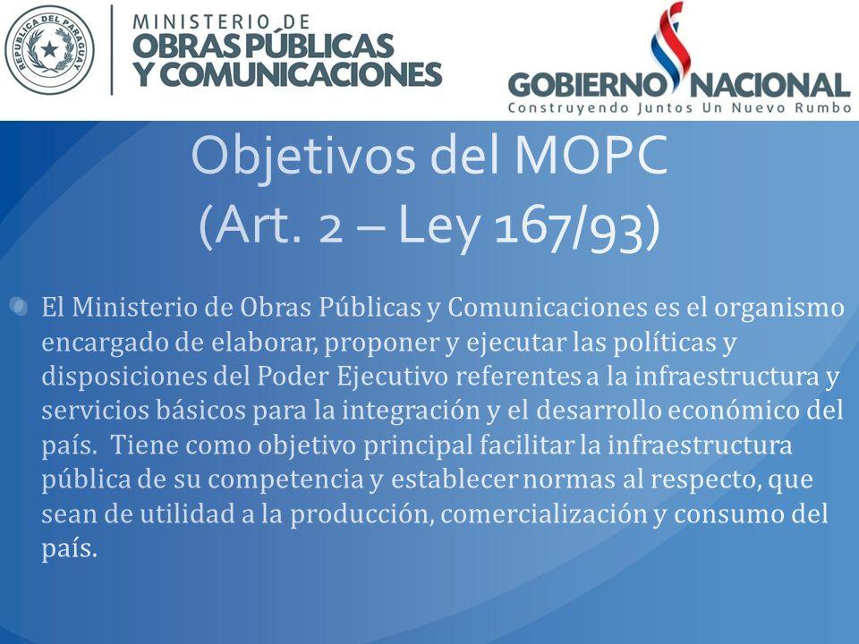 Objetivos del MOPC (Art. 2 – Ley 167/93)