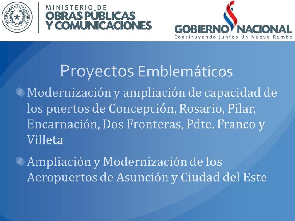 Proyectos Emblemáticos