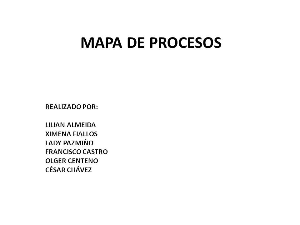 MAPA DE PROCESOS REALIZADO POR: LILIAN ALMEIDA XIMENA FIALLOS