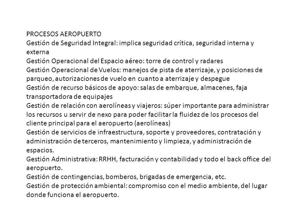 PROCESOS AEROPUERTO Gestión de Seguridad Integral: implica seguridad crítica, seguridad interna y externa.