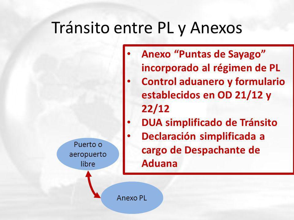 Tránsito entre PL y Anexos