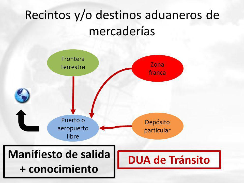 Recintos y/o destinos aduaneros de mercaderías