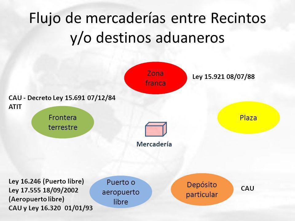 Flujo de mercaderías entre Recintos y/o destinos aduaneros