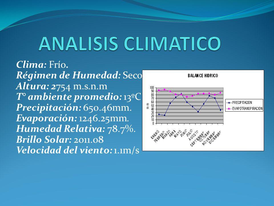 ANALISIS CLIMATICO Clima: Frío. Régimen de Humedad: Seco