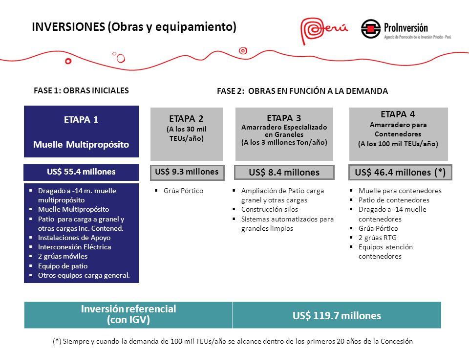 INVERSIONES (Obras y equipamiento)