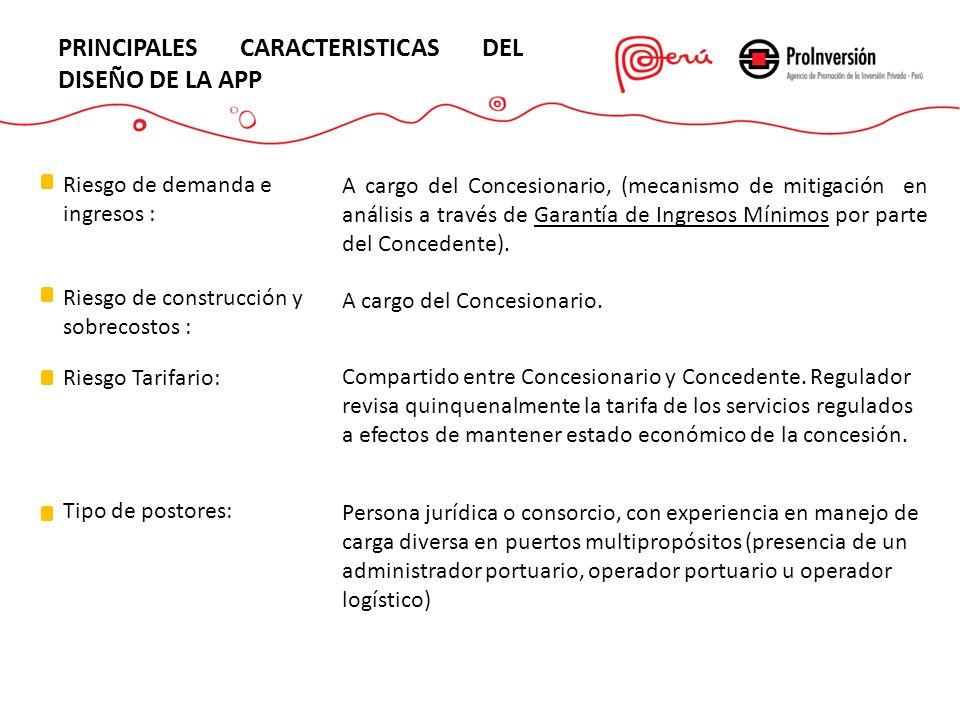 PRINCIPALES CARACTERISTICAS DEL DISEÑO DE LA APP
