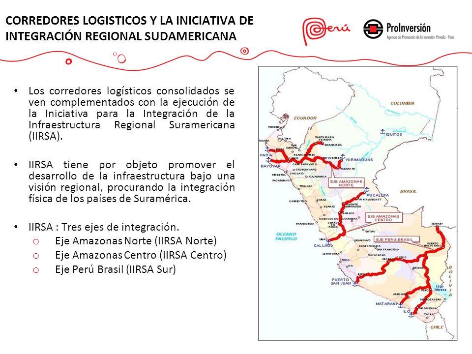 CORREDORES LOGISTICOS Y LA INICIATIVA DE INTEGRACIÓN REGIONAL SUDAMERICANA