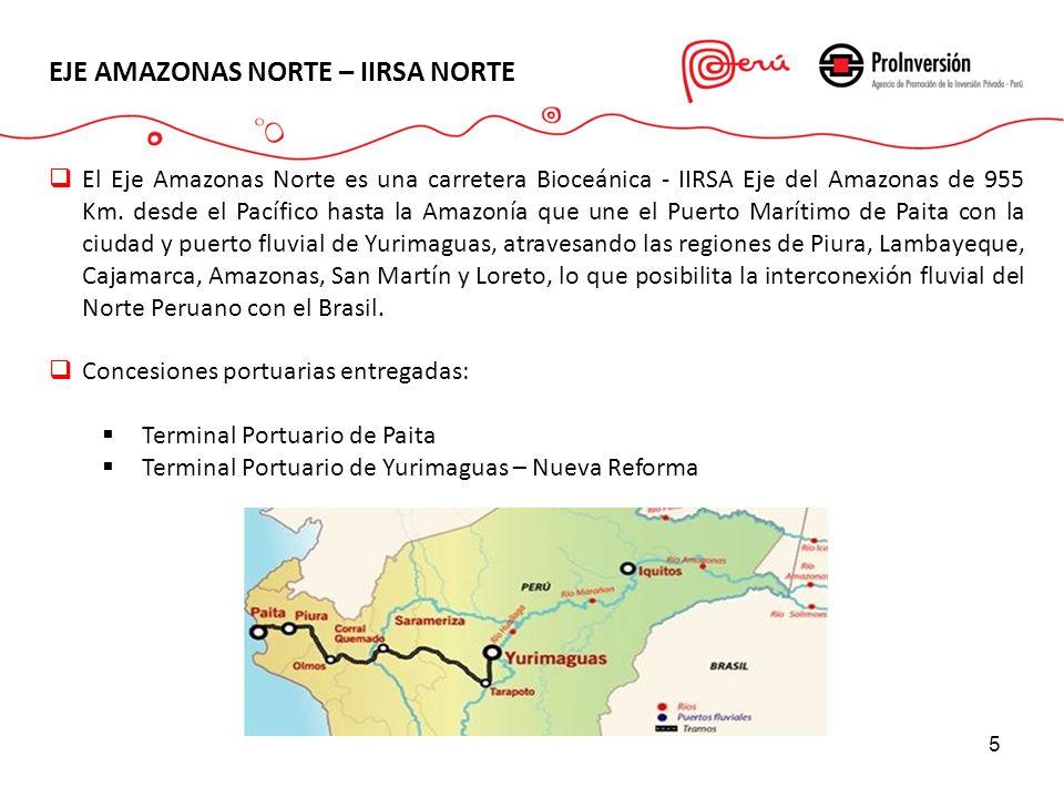 EJE AMAZONAS NORTE – IIRSA NORTE