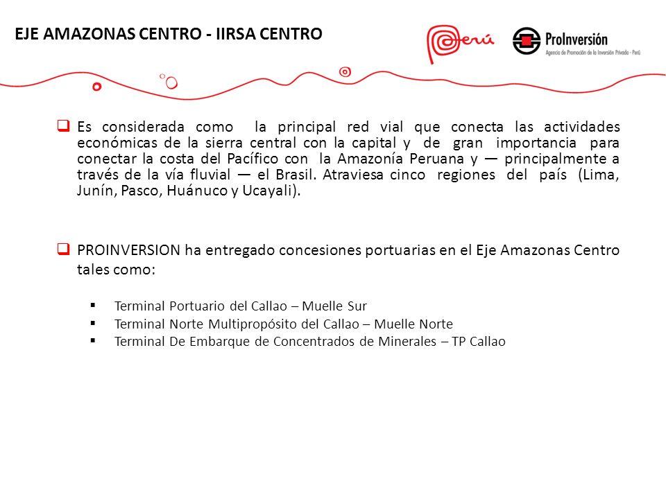 EJE AMAZONAS CENTRO - IIRSA CENTRO