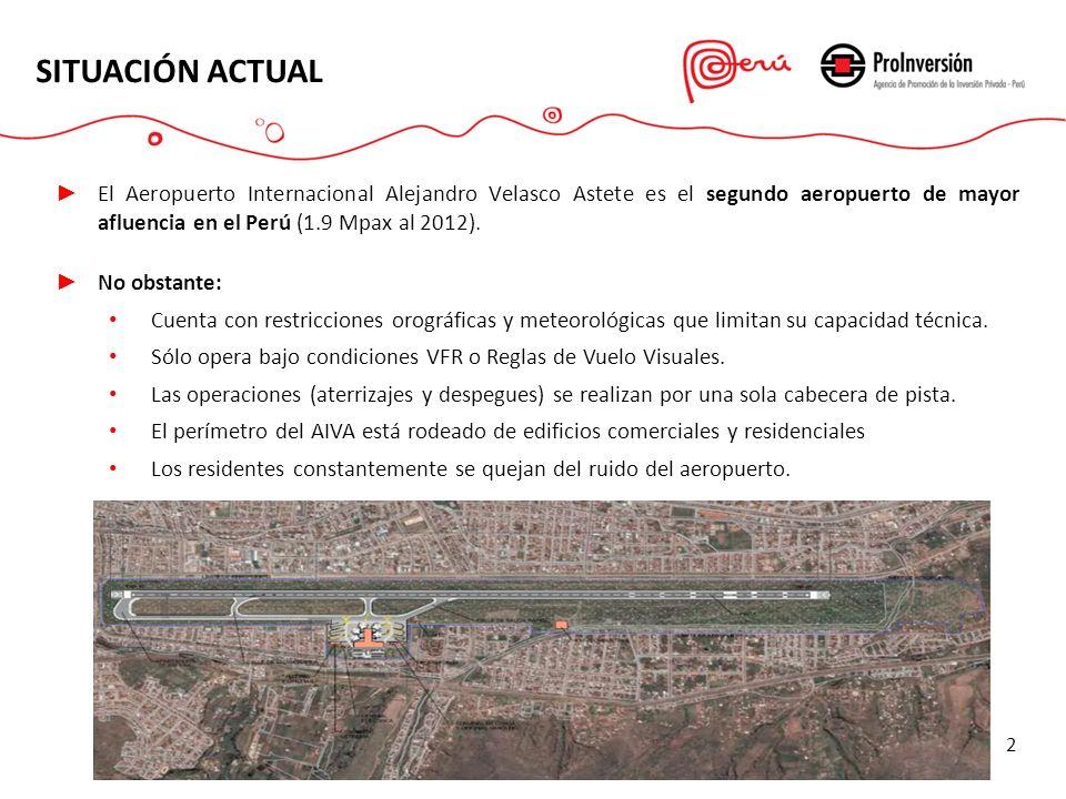SITUACIÓN ACTUAL El Aeropuerto Internacional Alejandro Velasco Astete es el segundo aeropuerto de mayor afluencia en el Perú (1.9 Mpax al 2012).