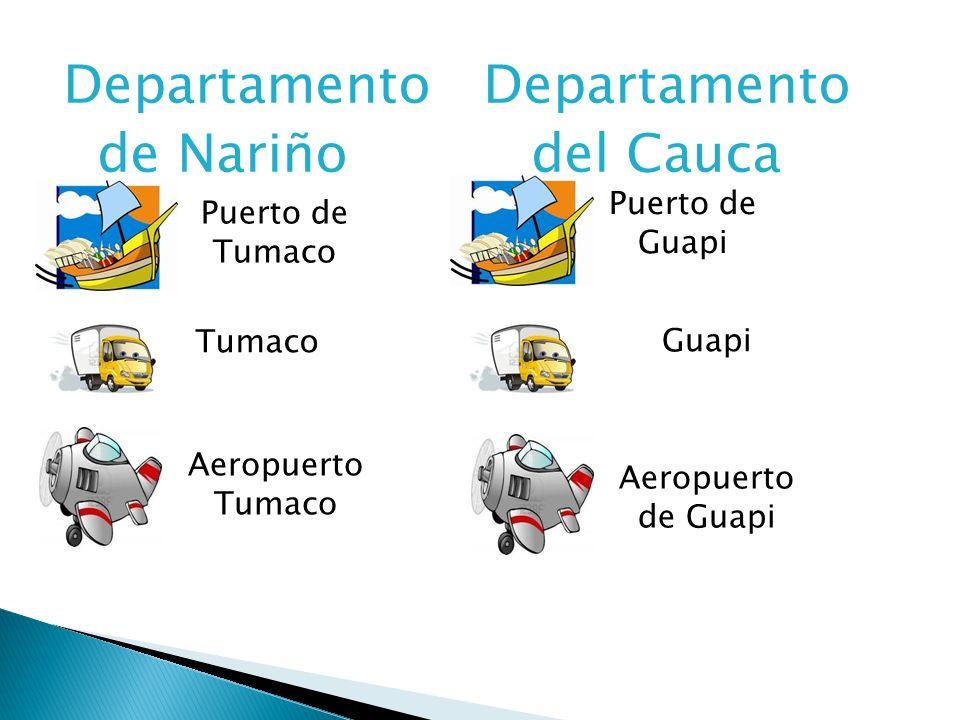 Departamento Departamento de Nariño del Cauca