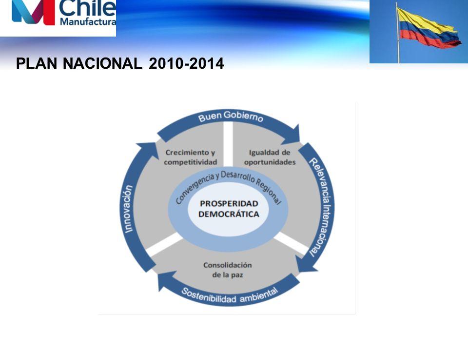 PLAN NACIONAL 2010-2014