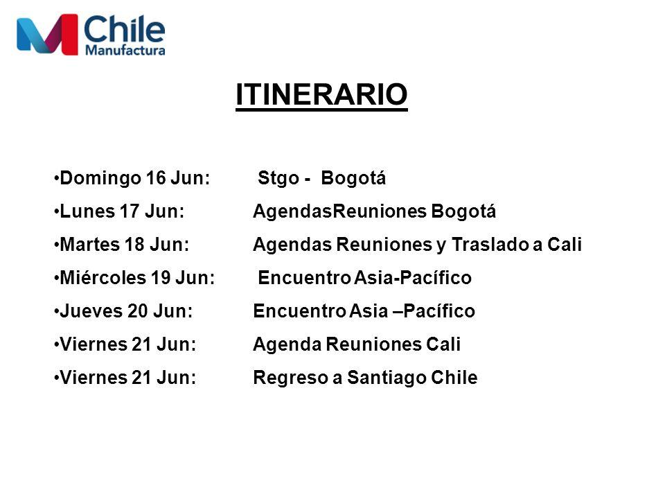 ITINERARIO Domingo 16 Jun: Stgo - Bogotá