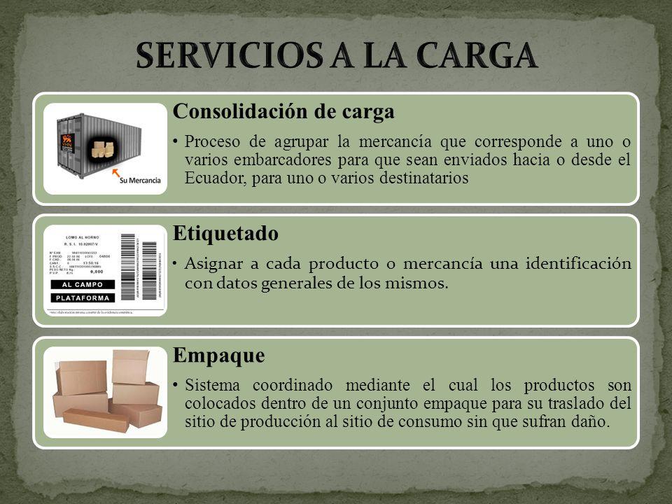 SERVICIOS A LA CARGA Consolidación de carga Etiquetado Empaque