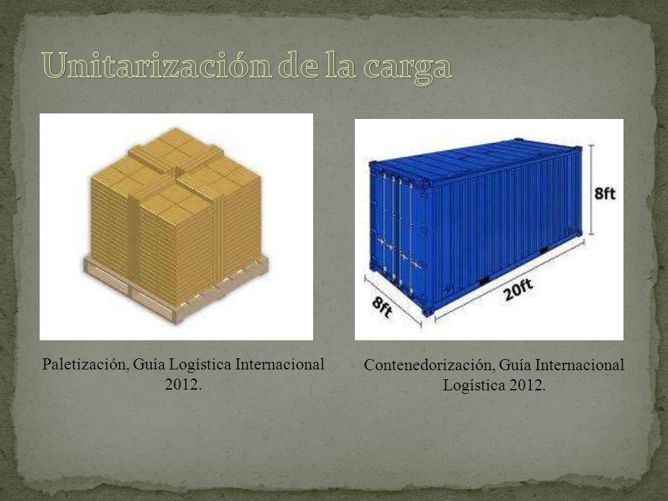 Unitarización de la carga