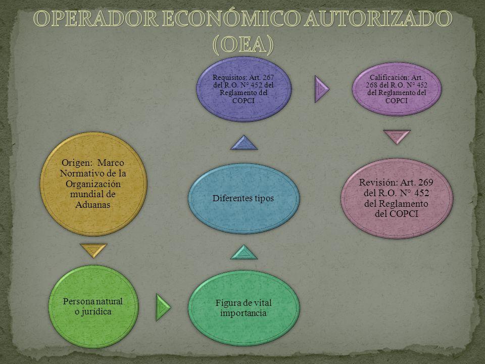 OPERADOR ECONÓMICO AUTORIZADO (OEA)