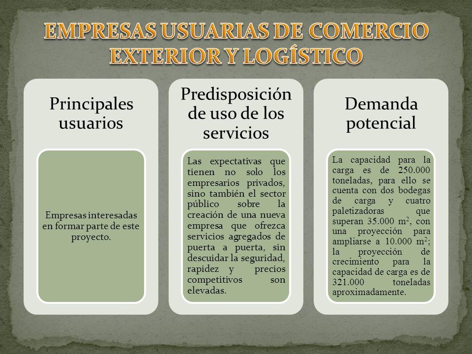 EMPRESAS USUARIAS DE COMERCIO EXTERIOR Y LOGÍSTICO