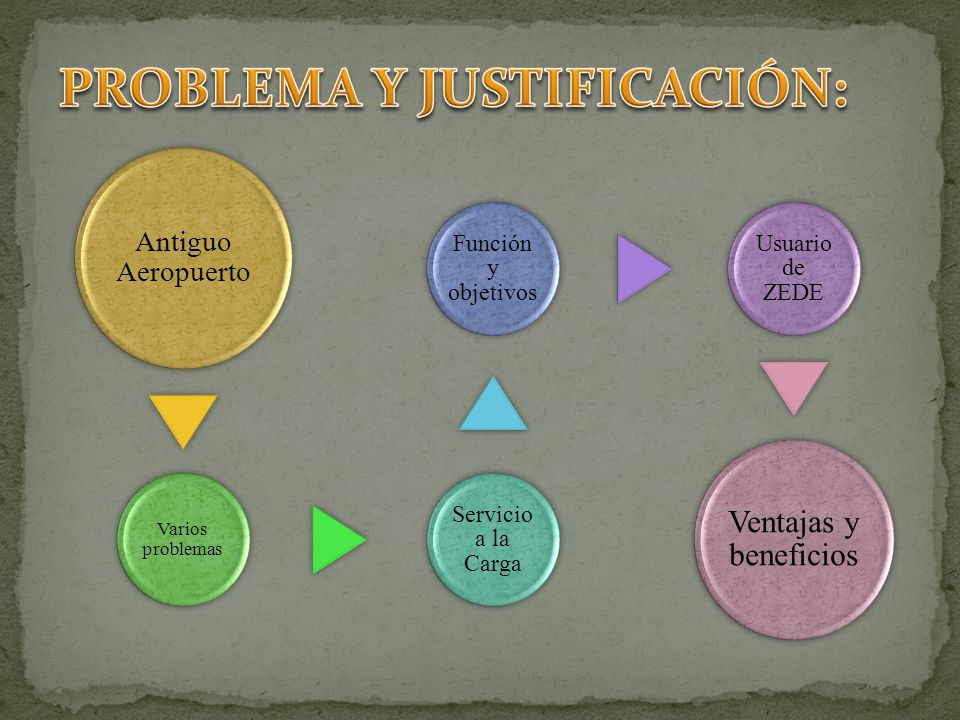 PROBLEMA Y JUSTIFICACIÓN: