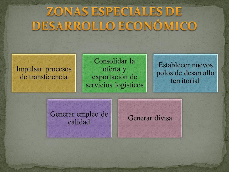 ZONAS ESPECIALES DE DESARROLLO ECONÓMICO