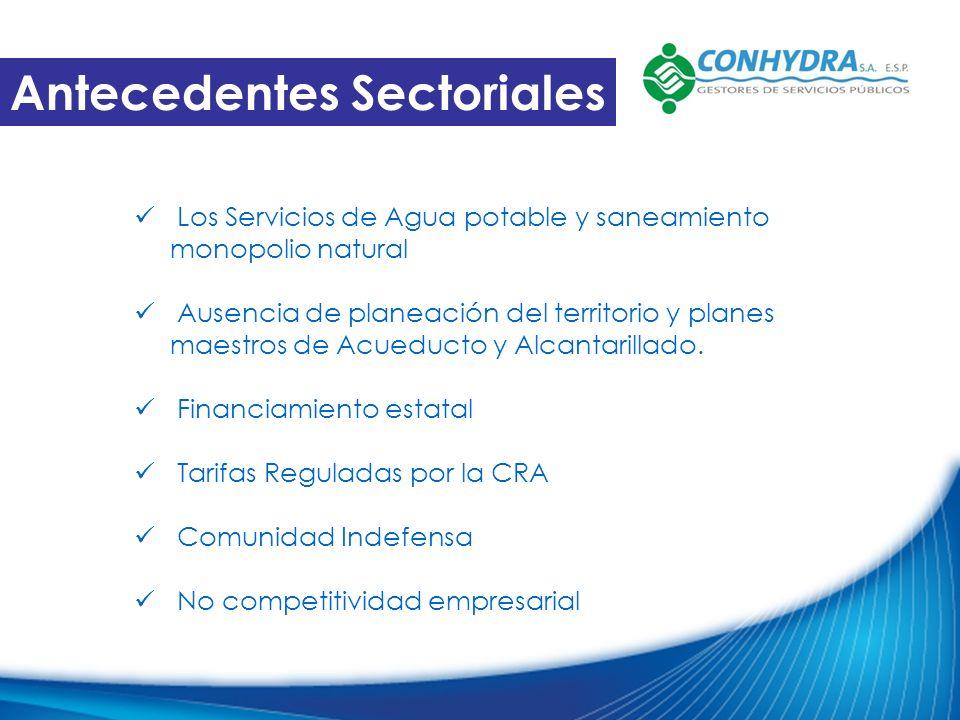 Antecedentes Sectoriales