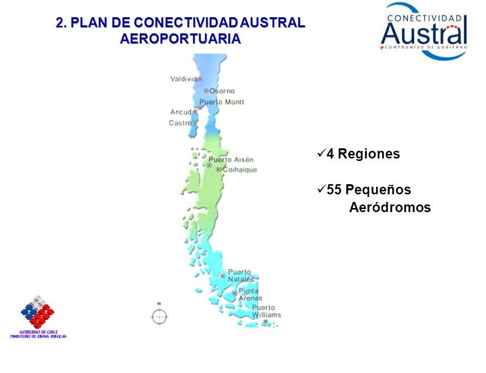 2. PLAN DE CONECTIVIDAD AUSTRAL AEROPORTUARIA