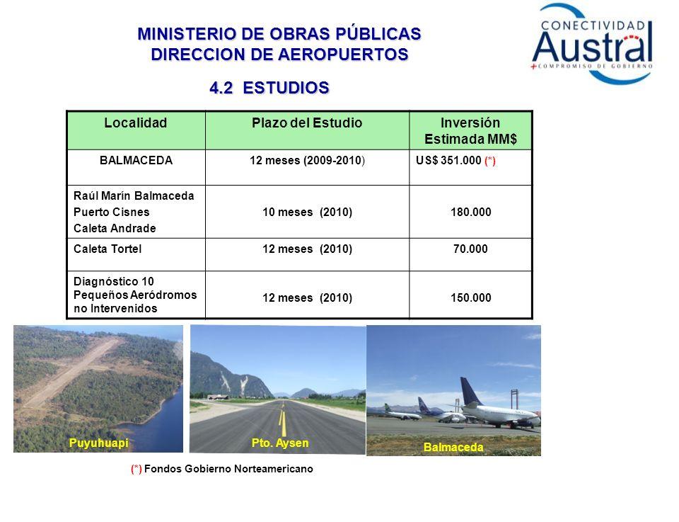 MINISTERIO DE OBRAS PÚBLICAS DIRECCION DE AEROPUERTOS 4.2 ESTUDIOS