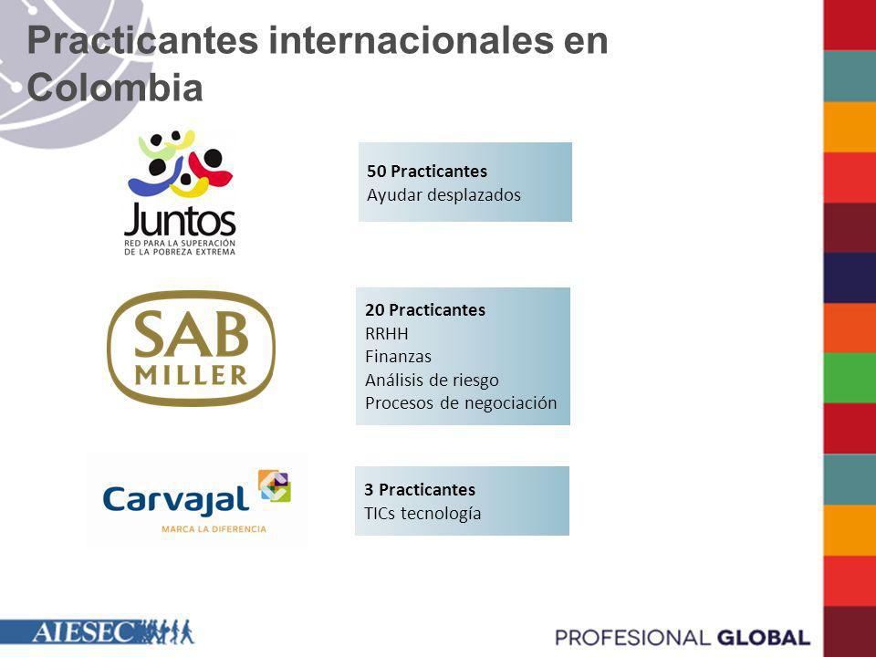 Practicantes internacionales en Colombia