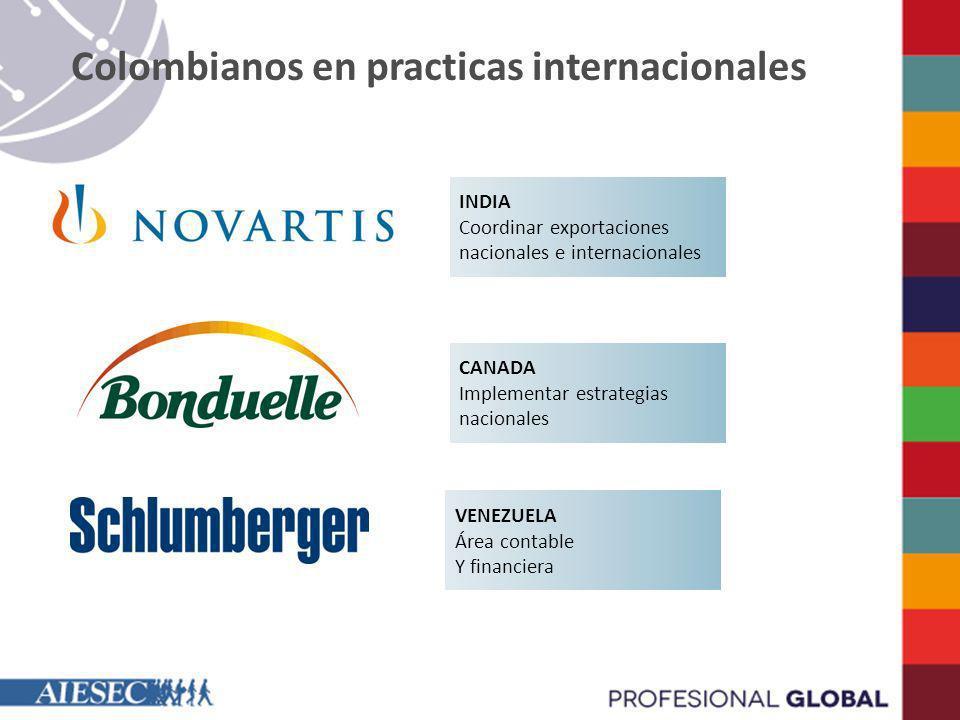 Colombianos en practicas internacionales