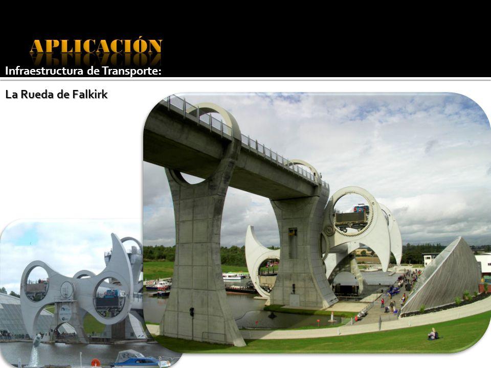 APLICACIÓN Infraestructura de Transporte: La Rueda de Falkirk