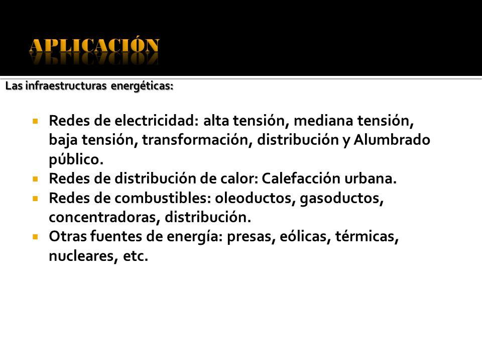 Las infraestructuras energéticas: