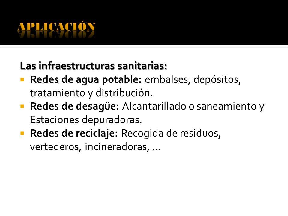 APLICACIÓN Las infraestructuras sanitarias: Redes de agua potable: embalses, depósitos, tratamiento y distribución.