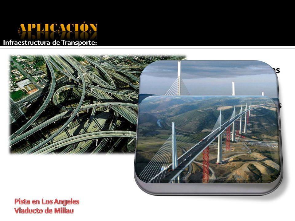 APLICACIÓN Las infraestructuras de Transporte: