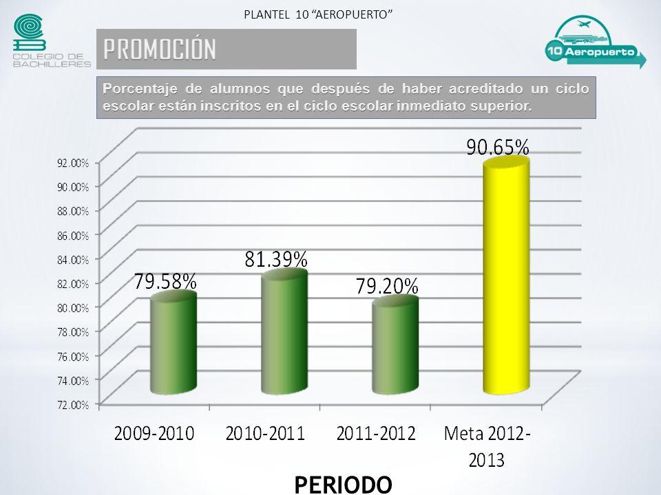 PLANTEL 10 AEROPUERTO PROMOCIÓN.