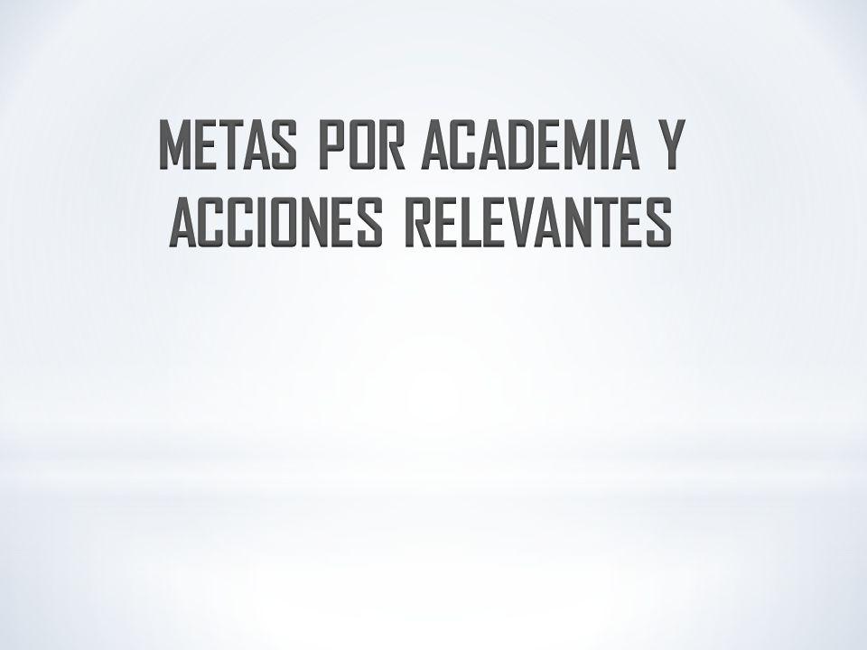 METAS POR ACADEMIA Y ACCIONES RELEVANTES