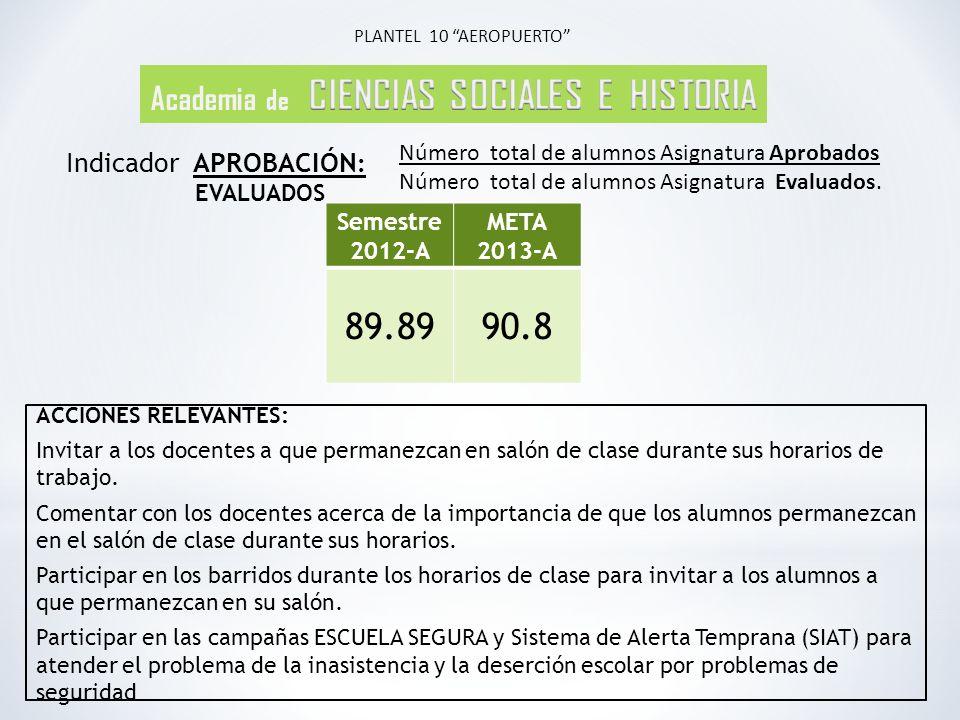 Academia de CIENCIAS SOCIALES E HISTORIA