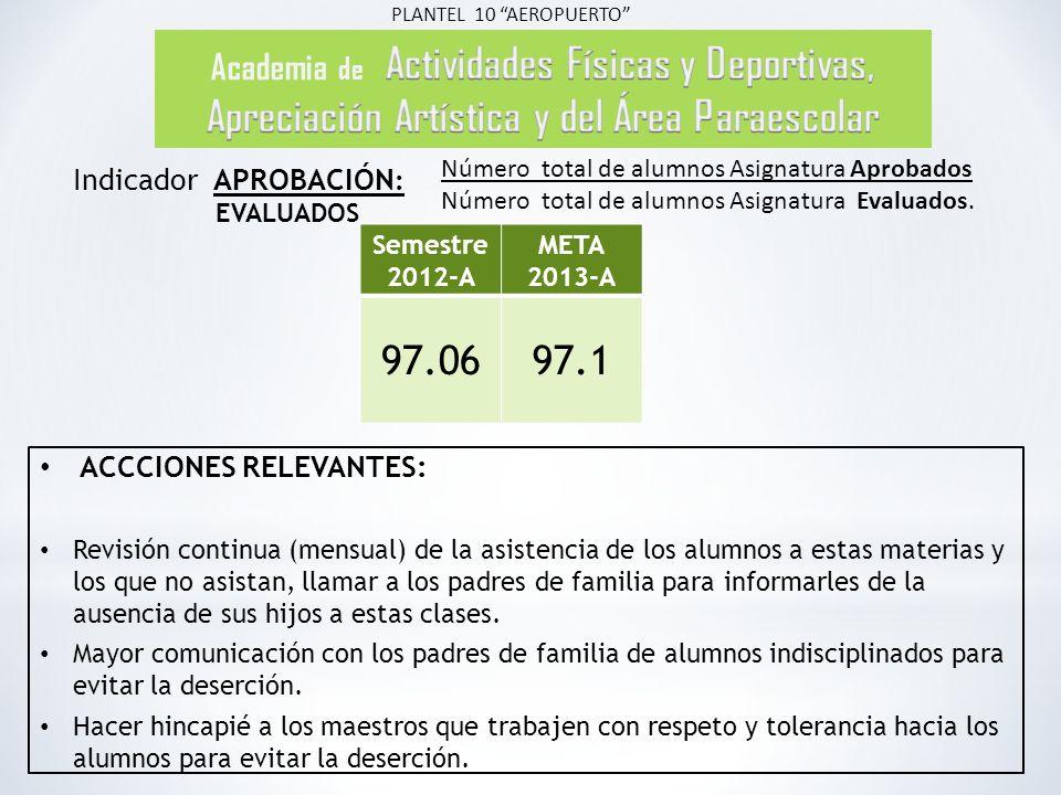 PLANTEL 10 AEROPUERTO Academia de Actividades Físicas y Deportivas, Apreciación Artística y del Área Paraescolar.