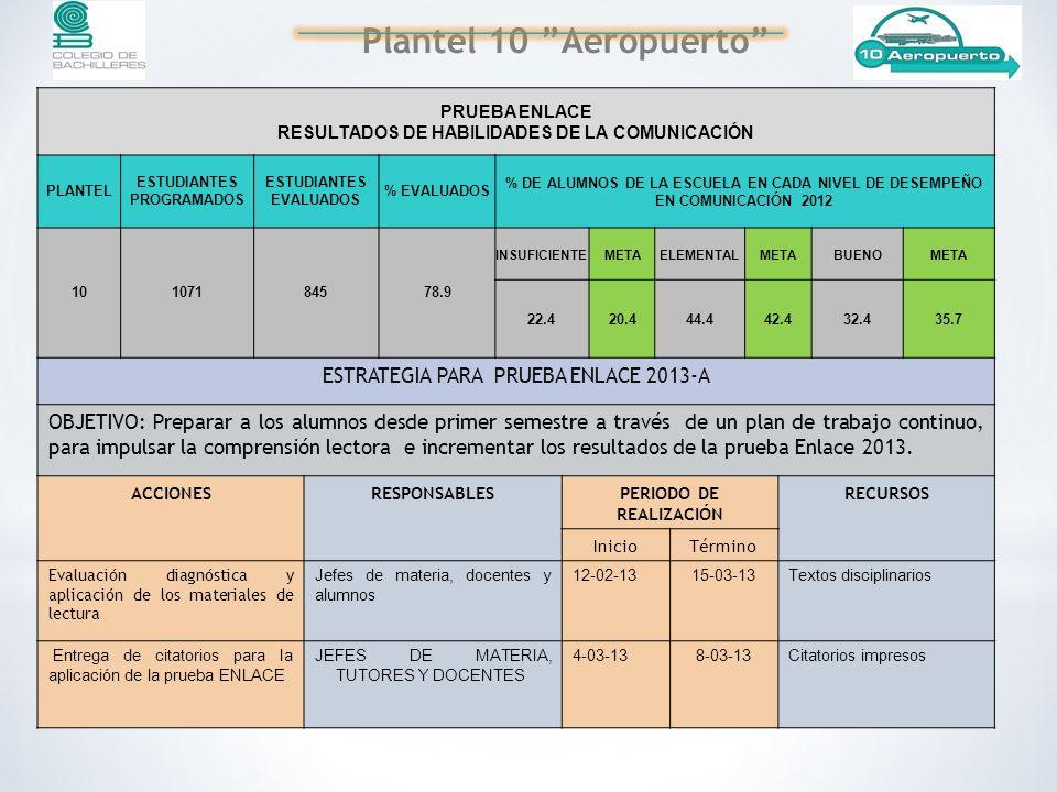 Plantel 10 Aeropuerto ESTRATEGIA PARA PRUEBA ENLACE 2013-A
