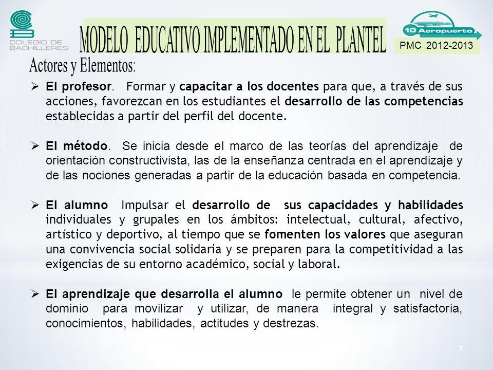 MODELO EDUCATIVO IMPLEMENTADO EN EL PLANTEL