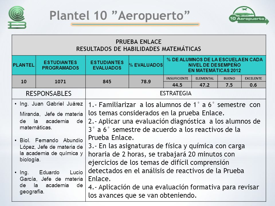Plantel 10 Aeropuerto RESPONSABLES