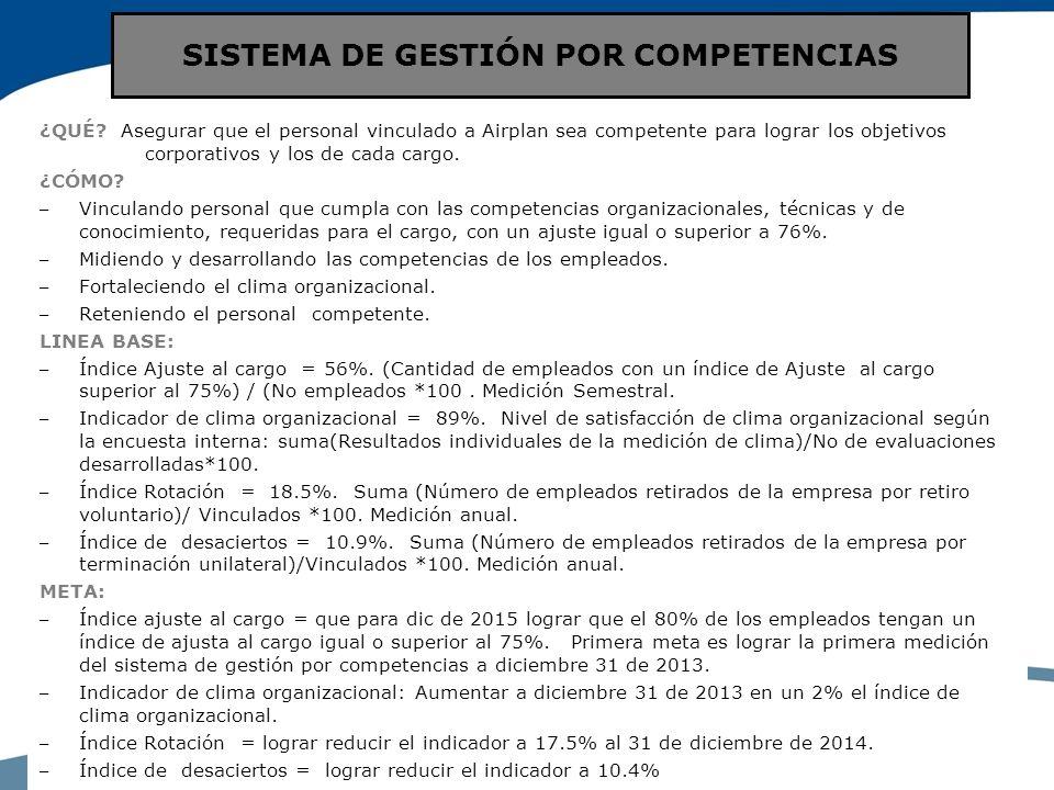 SISTEMA DE GESTIÓN POR COMPETENCIAS