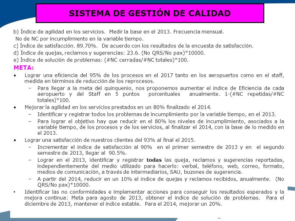 SISTEMA DE GESTIÓN DE CALIDAD