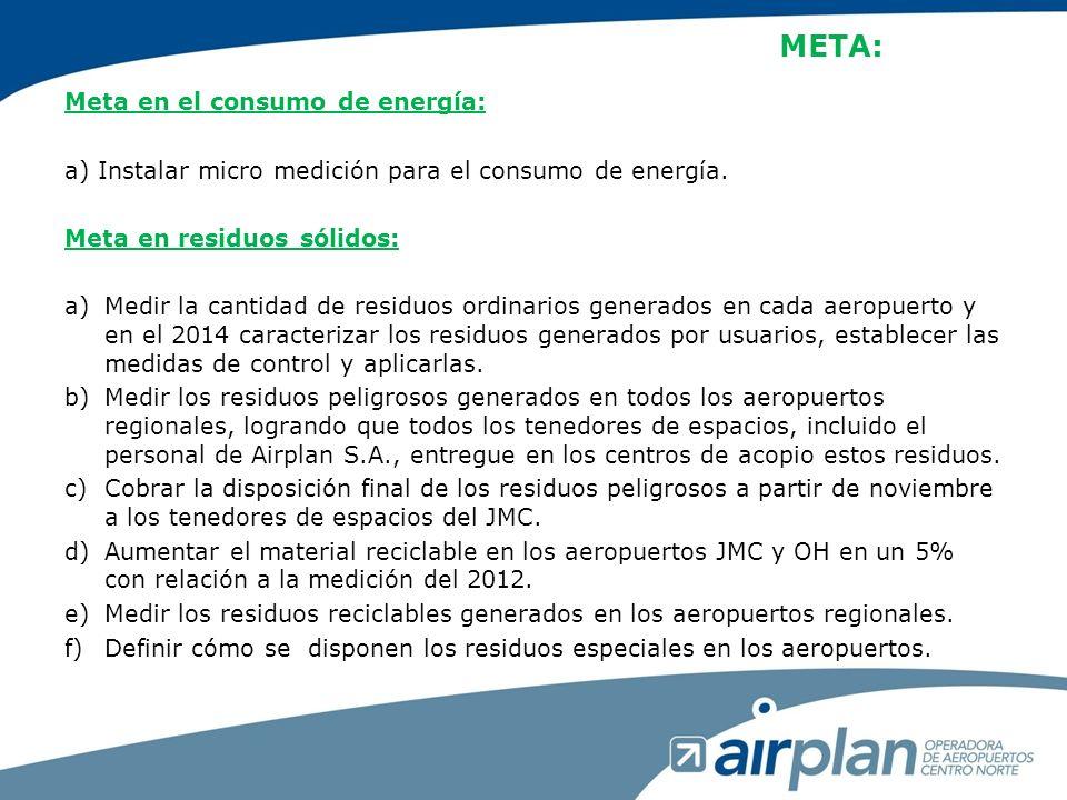 META: Meta en el consumo de energía: