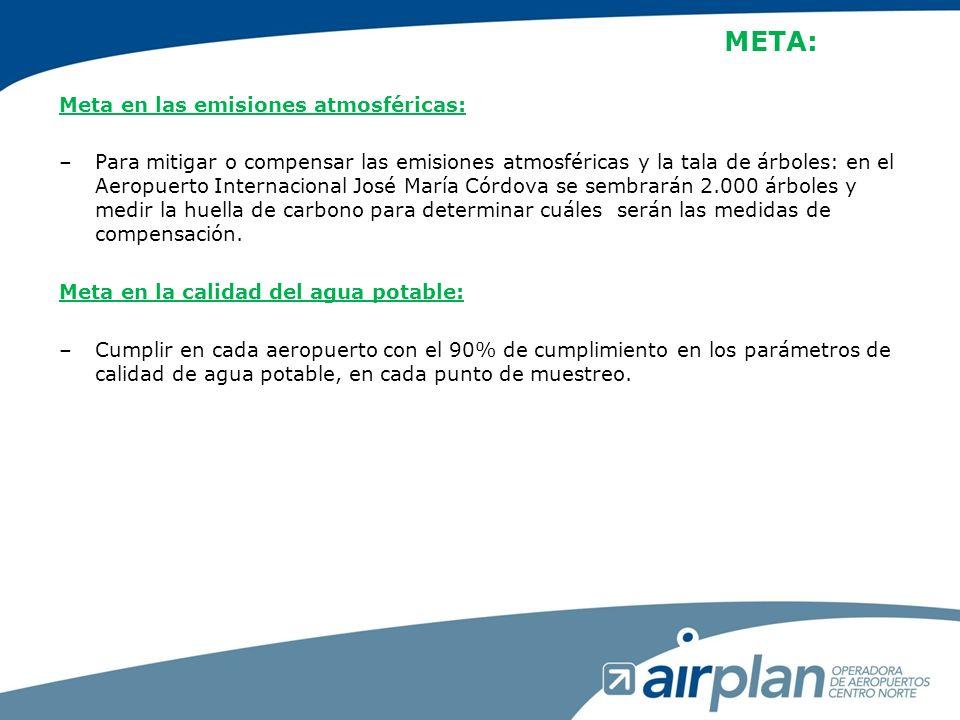 META: Meta en las emisiones atmosféricas: