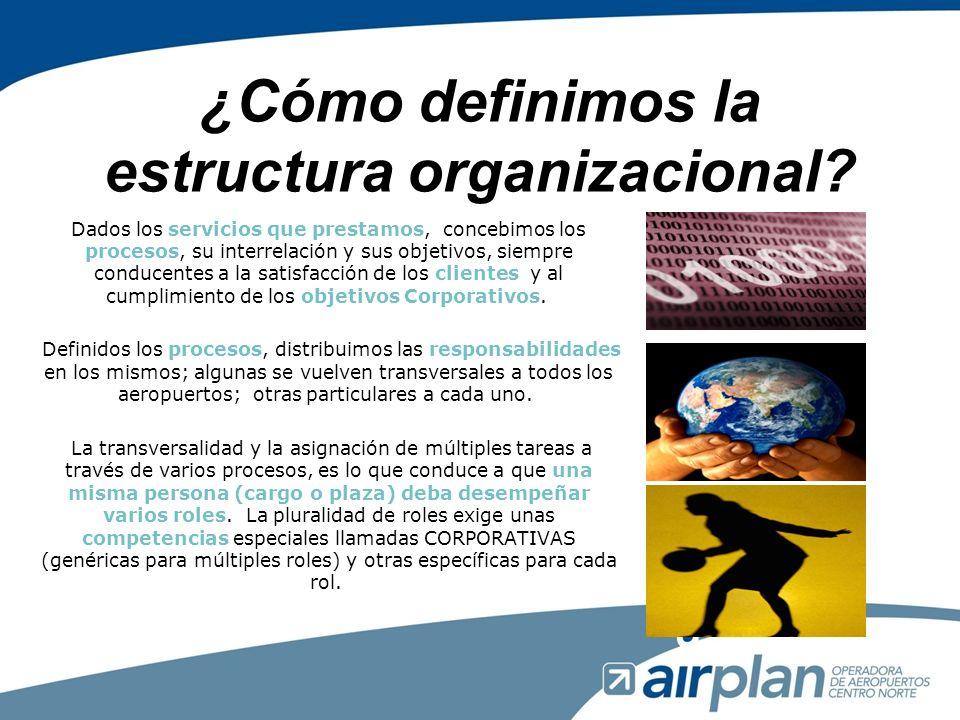 ¿Cómo definimos la estructura organizacional