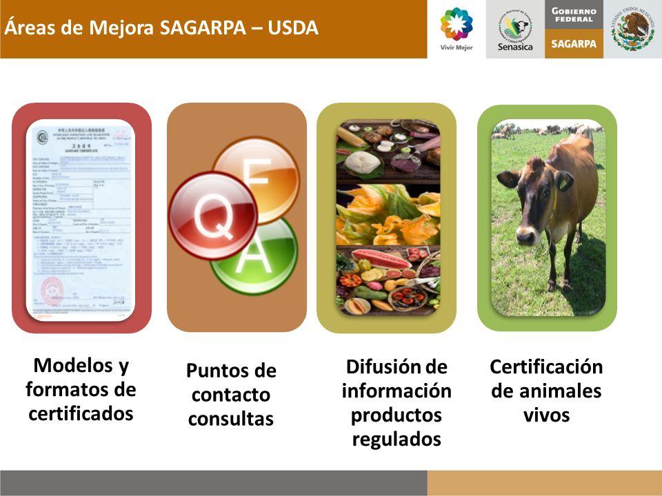 Áreas de Mejora SAGARPA – USDA