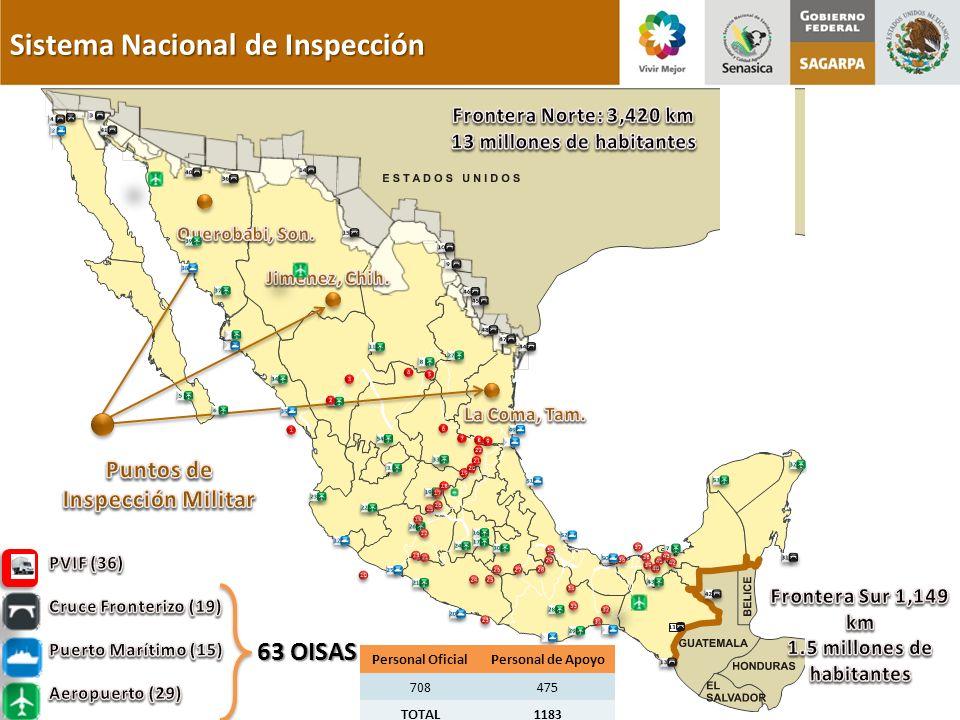 Sistema Nacional de Inspección